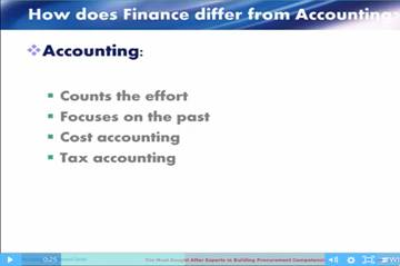 Financial vs Managerial Accounting